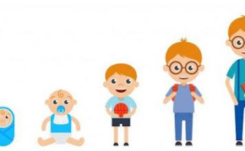 Développement psychomoteur du nourrisson et de l'enfant