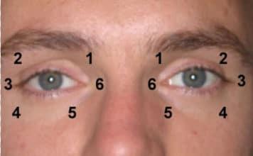 Troubles de l'oculomotricité
